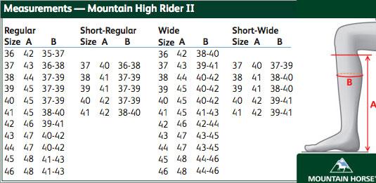 Mountain Horse Mountain High Rider II Tall Boot - Black - Redpost Equestrian